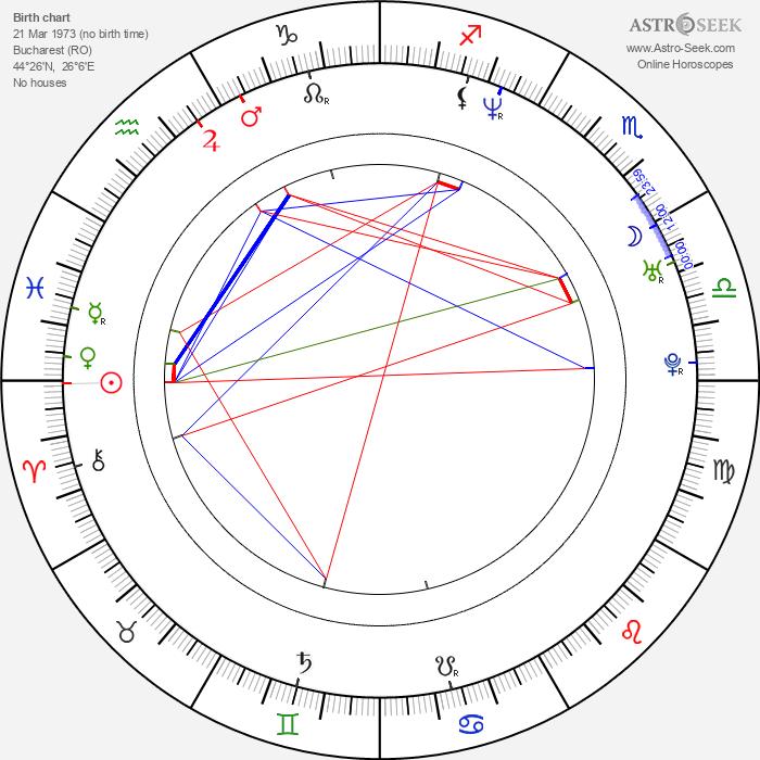 Dorina Chiriac - Astrology Natal Birth Chart