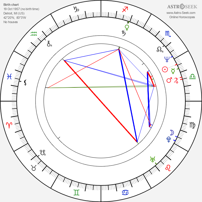 Dorinda Clark-Cole - Astrology Natal Birth Chart