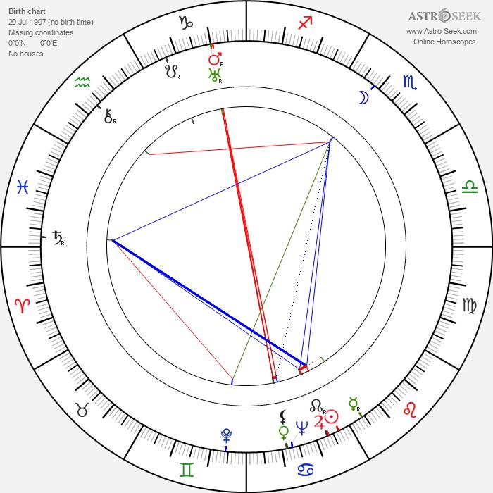 Doris Thalmer - Astrology Natal Birth Chart