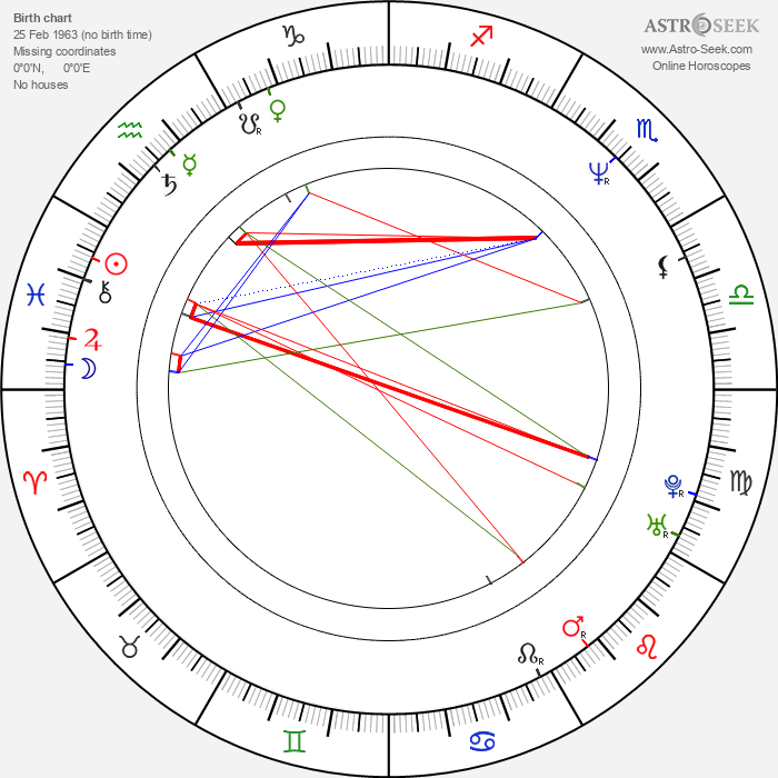 Doris Younane - Astrology Natal Birth Chart