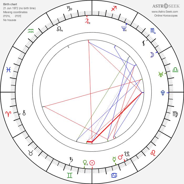Dorkas Kiefer - Astrology Natal Birth Chart