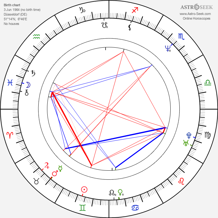 Doro Pesch - Astrology Natal Birth Chart