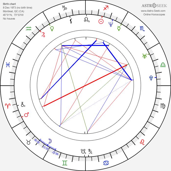Doron Bell - Astrology Natal Birth Chart