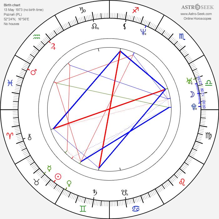 Dorota Abbe - Astrology Natal Birth Chart