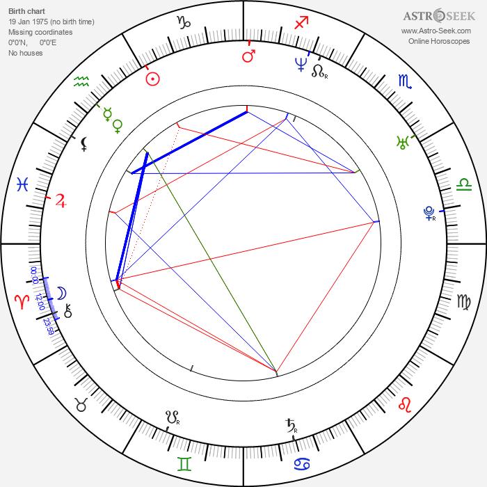 Dorota Baranowska - Astrology Natal Birth Chart