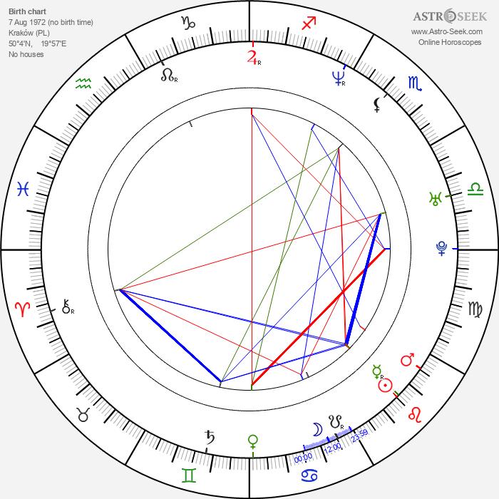Dorota Delag - Astrology Natal Birth Chart