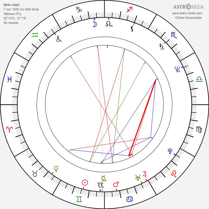 Dorota Kaminska - Astrology Natal Birth Chart