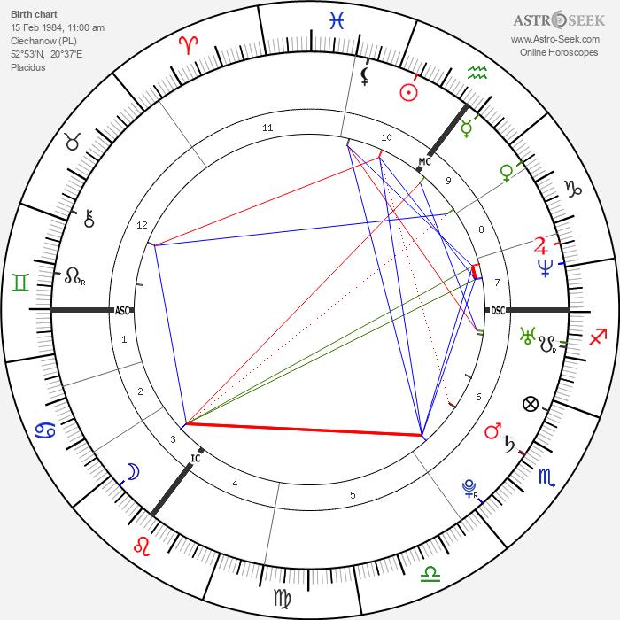 Dorota Rabczewska - Astrology Natal Birth Chart