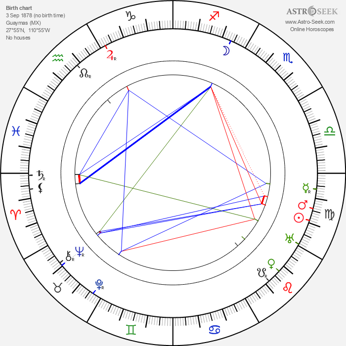 Dorothea Douglass - Astrology Natal Birth Chart