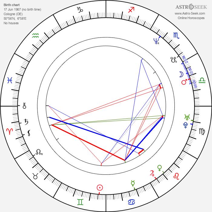 Dorothea Röschmann - Astrology Natal Birth Chart