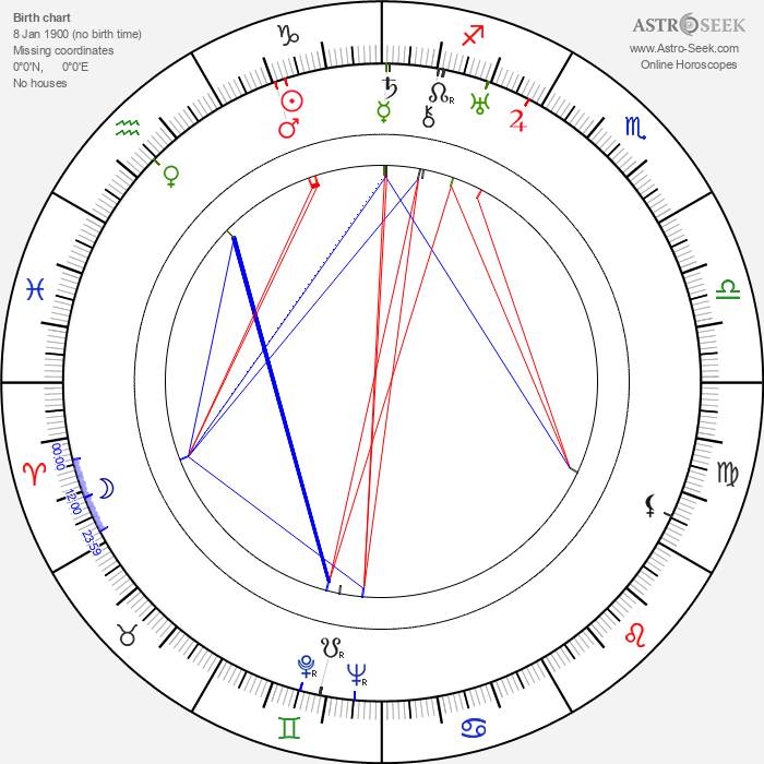 Dorothy Adams - Astrology Natal Birth Chart