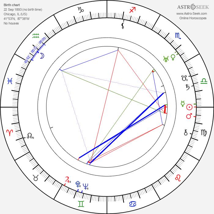 Dorothy Dalton - Astrology Natal Birth Chart