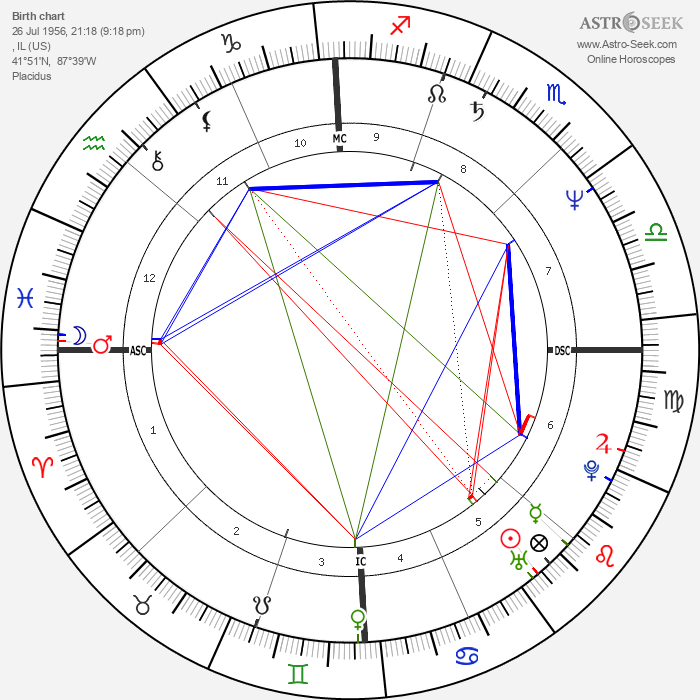 Dorothy Hamill - Astrology Natal Birth Chart
