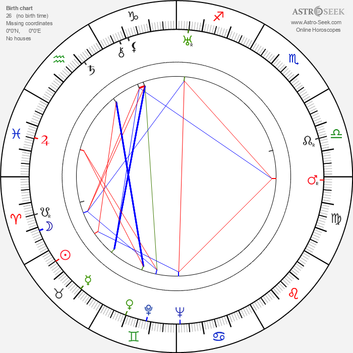 Dorothy Sebastian - Astrology Natal Birth Chart