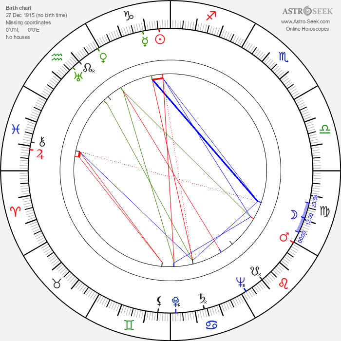 Dorris Bowdon - Astrology Natal Birth Chart