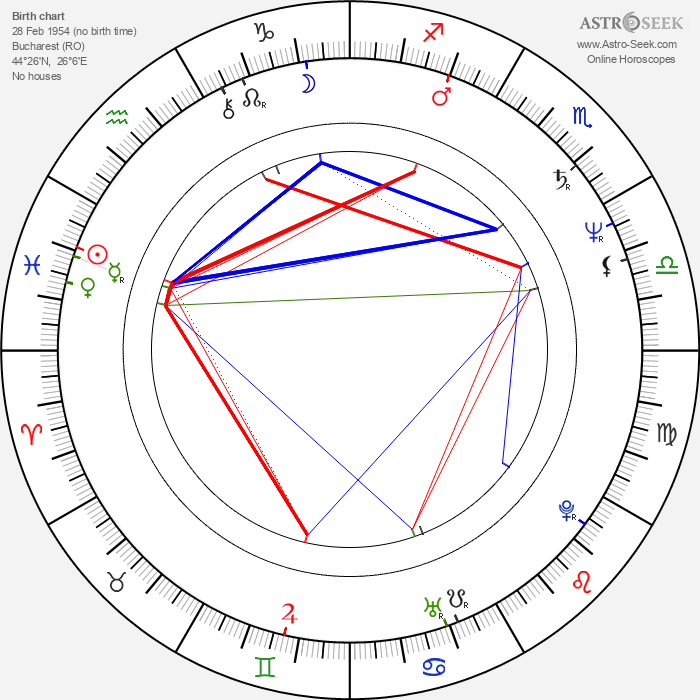 Doru Ana - Astrology Natal Birth Chart