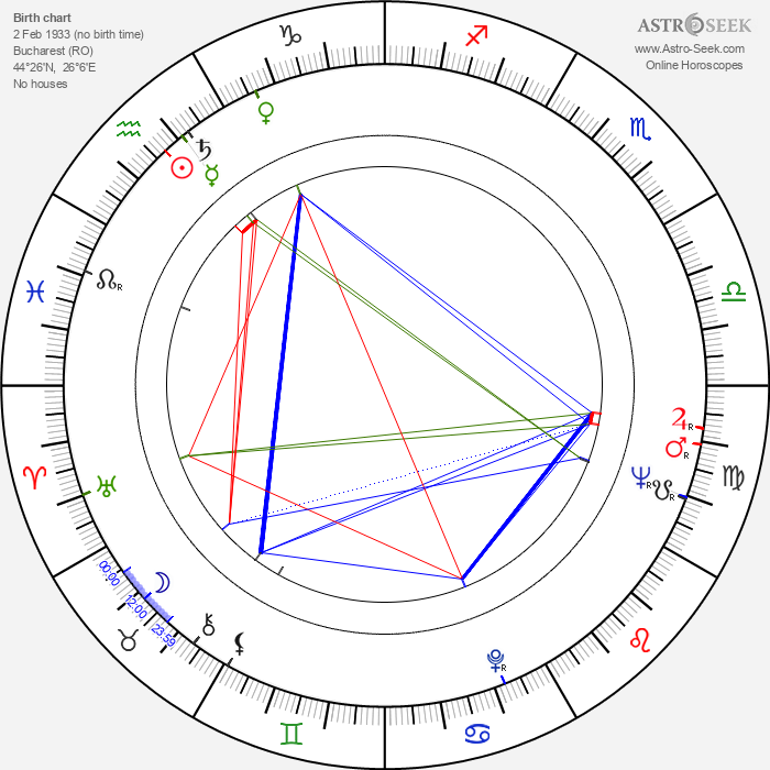Doru Nastase - Astrology Natal Birth Chart
