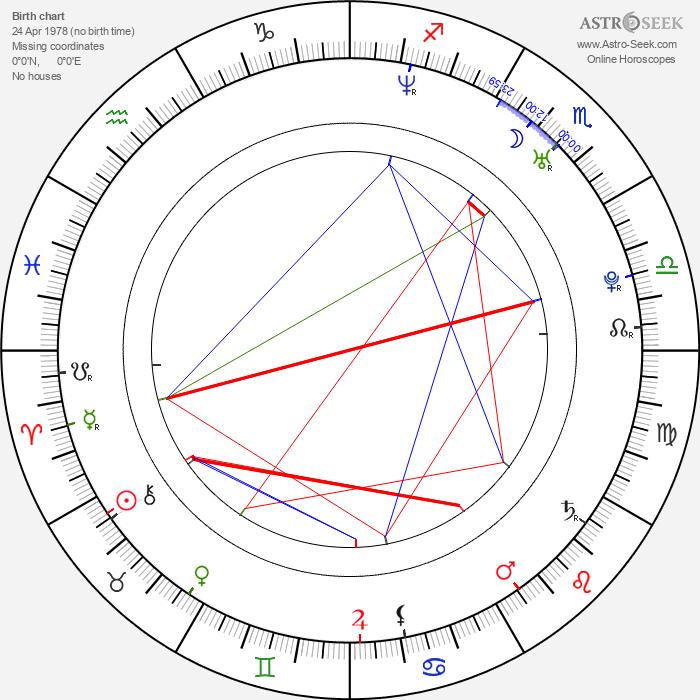 Doru Nitescu - Astrology Natal Birth Chart