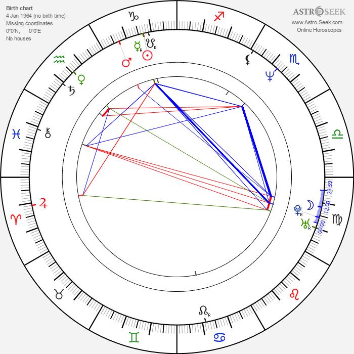 Dot-Marie Jones - Astrology Natal Birth Chart