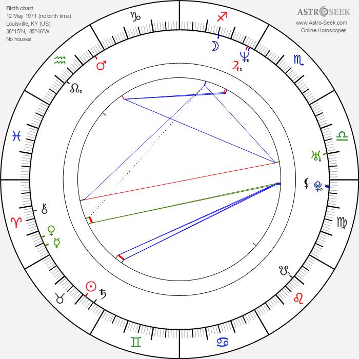 Doug Basham - Astrology Natal Birth Chart