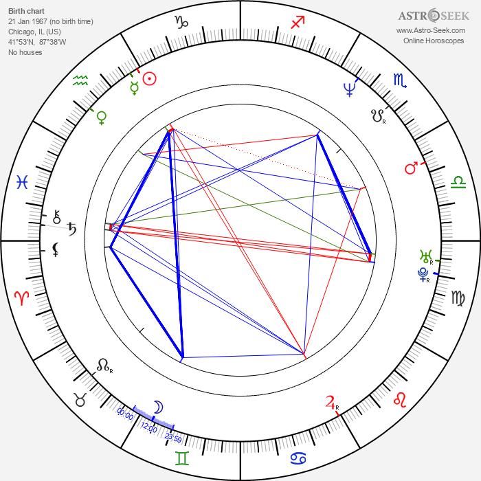 Doug Spinuzza - Astrology Natal Birth Chart