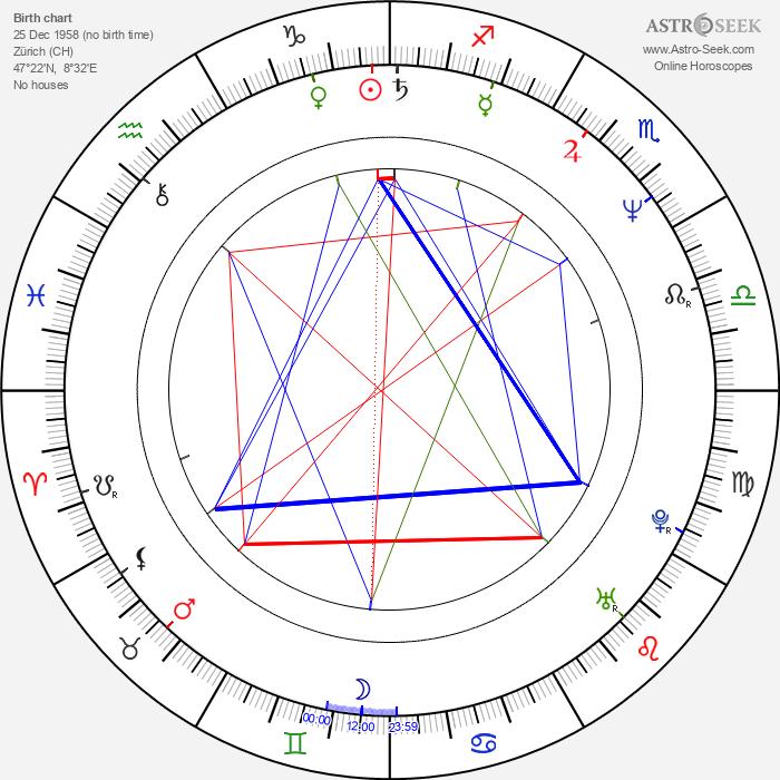 Douglas Wolfsperger - Astrology Natal Birth Chart