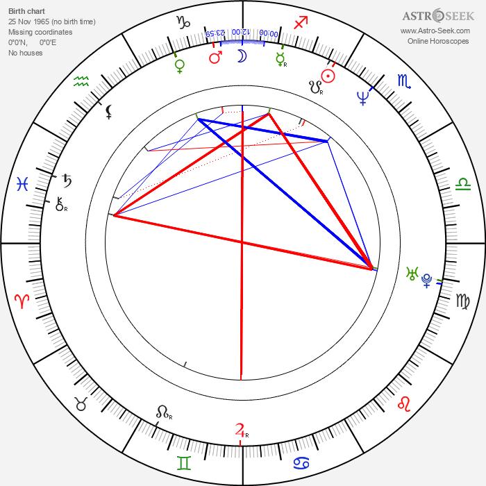 Dougray Scott - Astrology Natal Birth Chart
