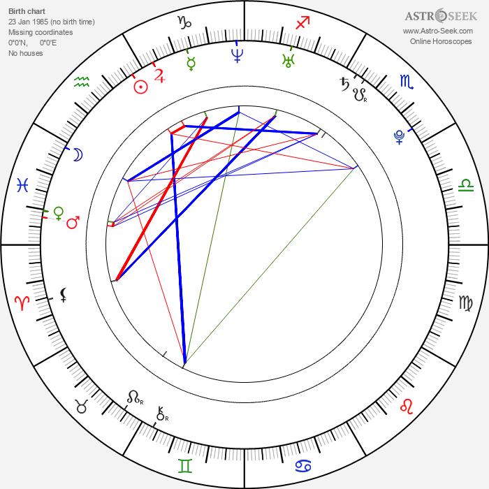 Doutzen Kroes - Astrology Natal Birth Chart