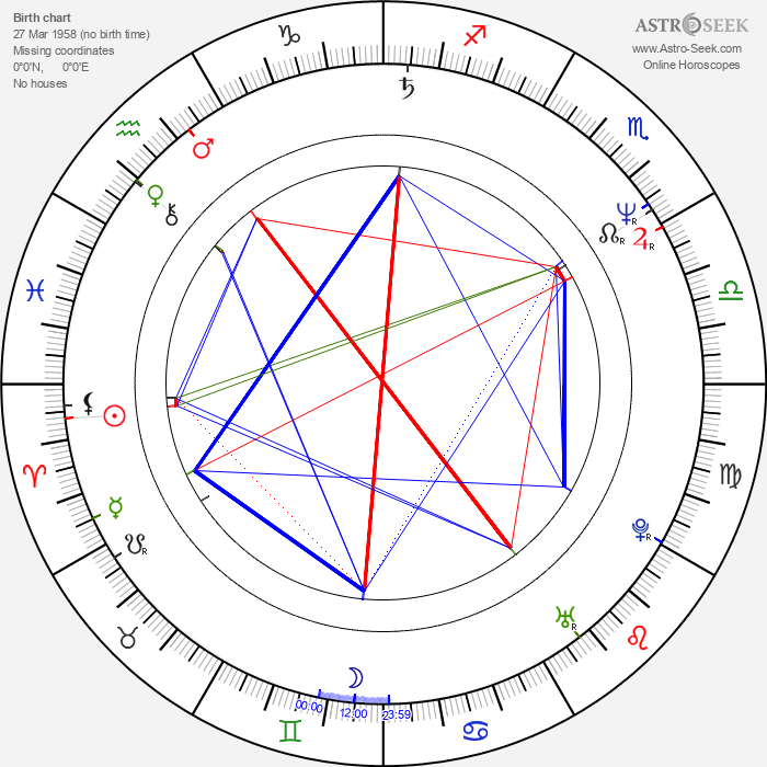 Dr. Melissa Caudle - Astrology Natal Birth Chart