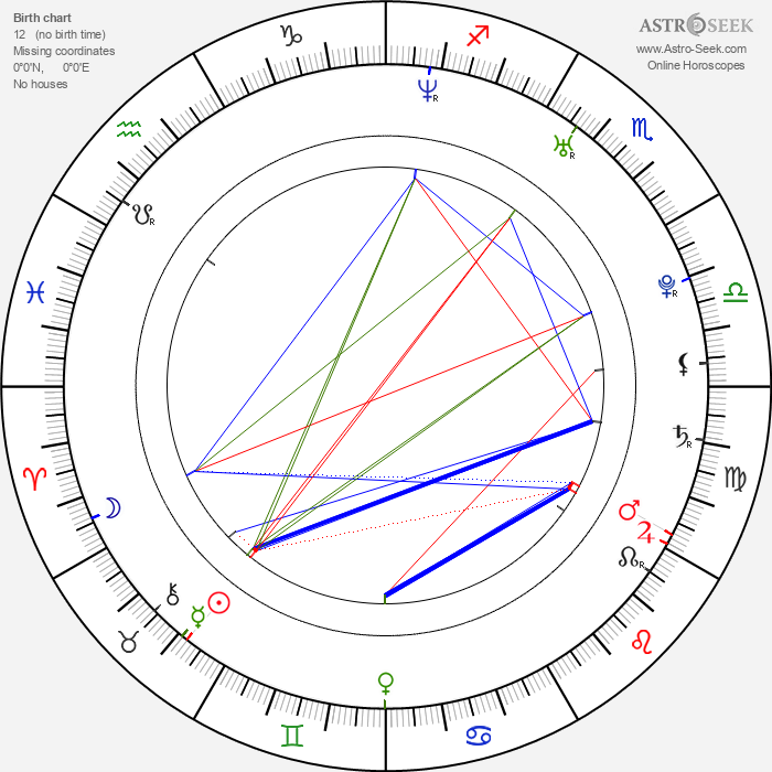 Dragan Bakema - Astrology Natal Birth Chart