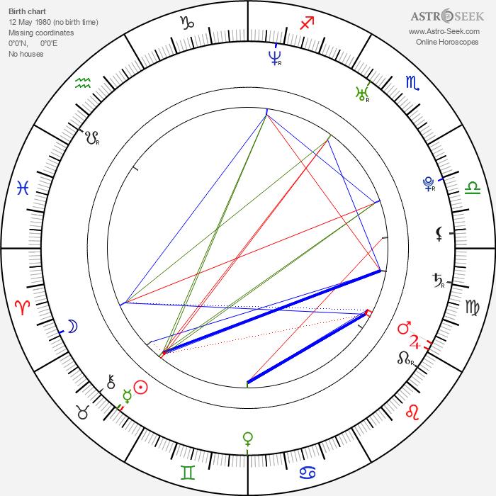 Dragan Bakema - Astrology Natal Birth Chart