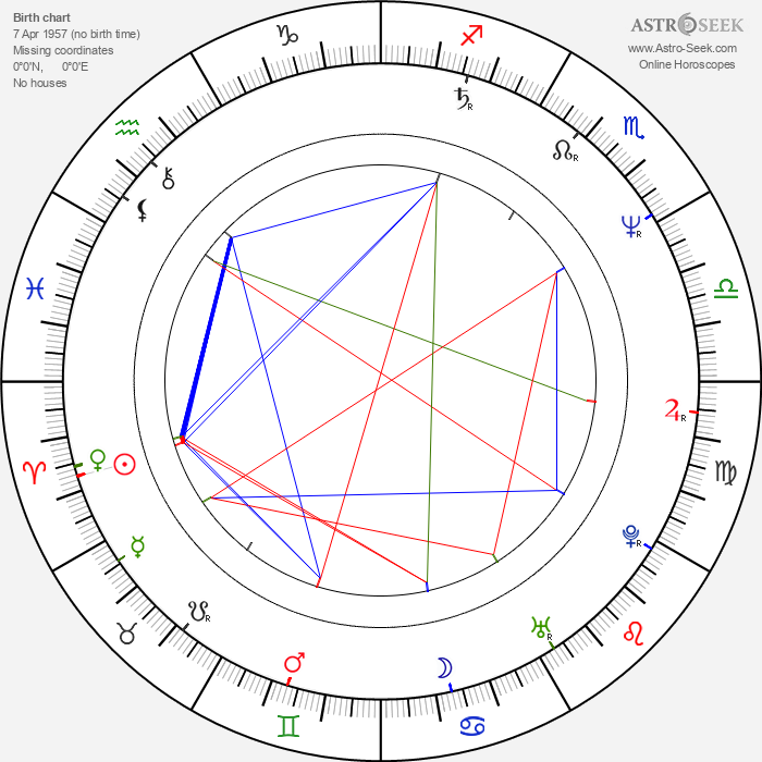 Dragana Varagic - Astrology Natal Birth Chart