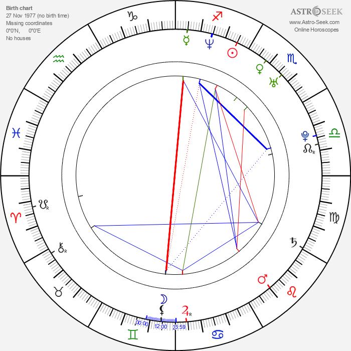 Drahomír Frank - Astrology Natal Birth Chart