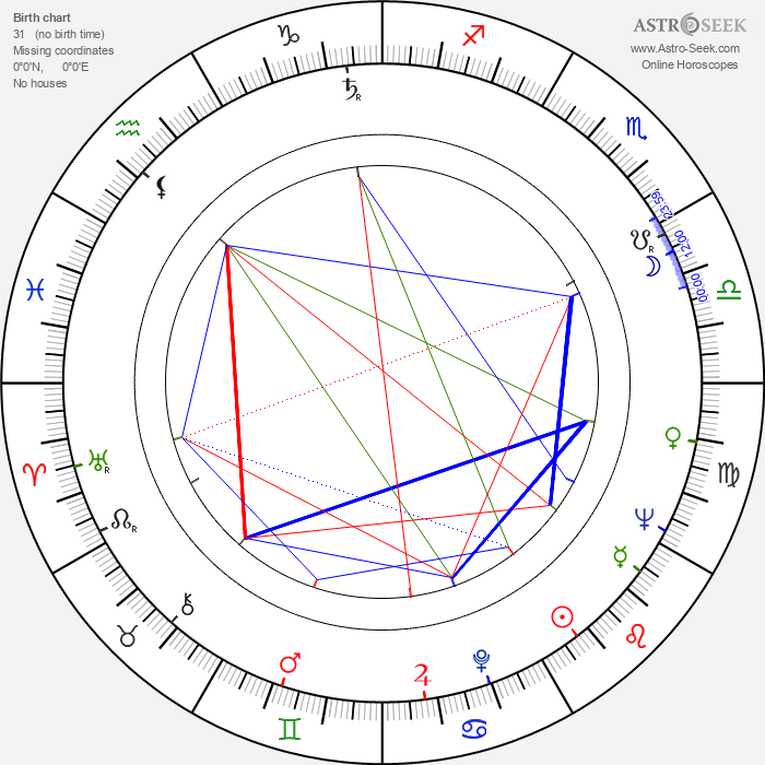Drahomíra Vihanová - Astrology Natal Birth Chart