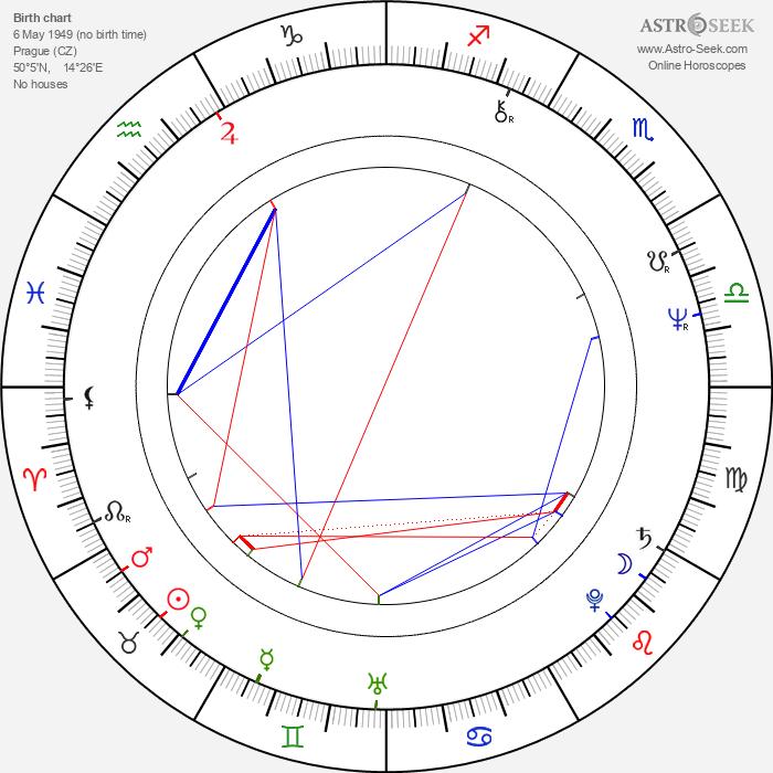 Drahomíra Vlachová - Astrology Natal Birth Chart