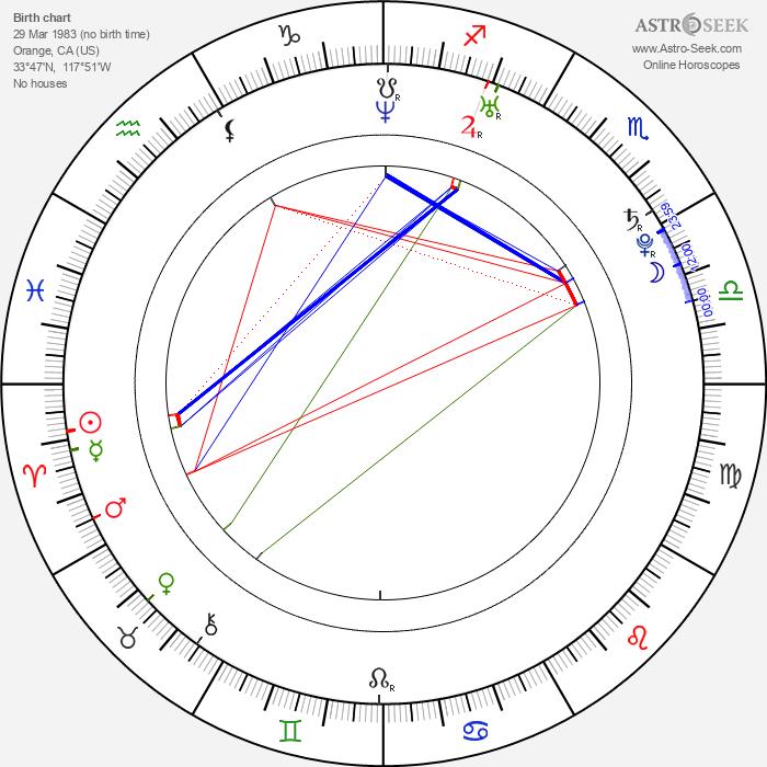 Drake Doremus - Astrology Natal Birth Chart