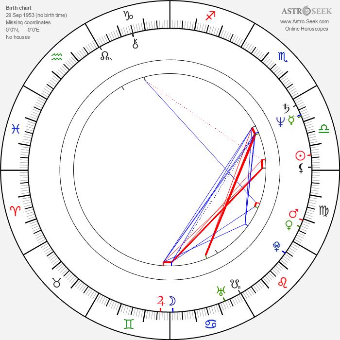 Drake Hogestyn - Astrology Natal Birth Chart