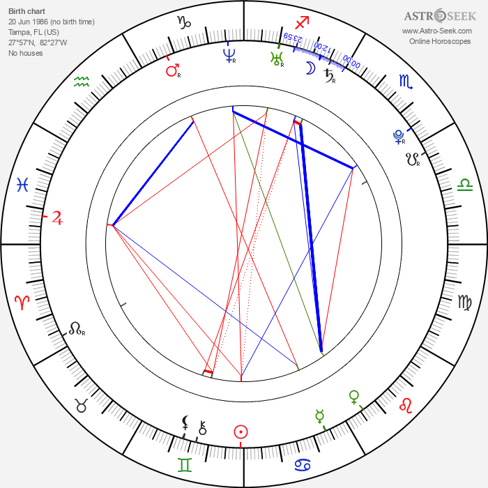 Dreama Walker - Astrology Natal Birth Chart