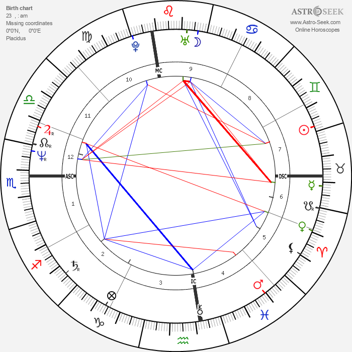 Drew Carey - Astrology Natal Birth Chart