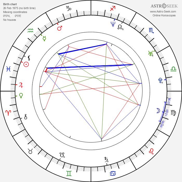 Drew Goddard - Astrology Natal Birth Chart