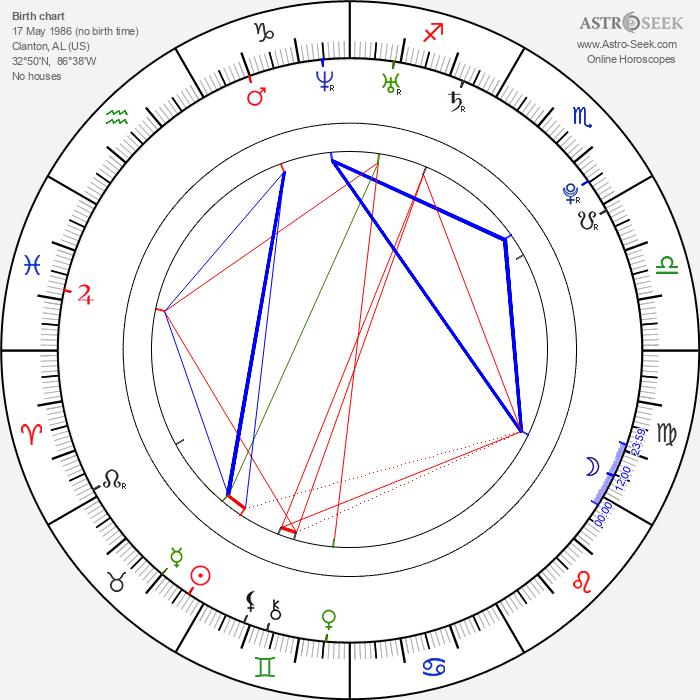 Drew Roy - Astrology Natal Birth Chart