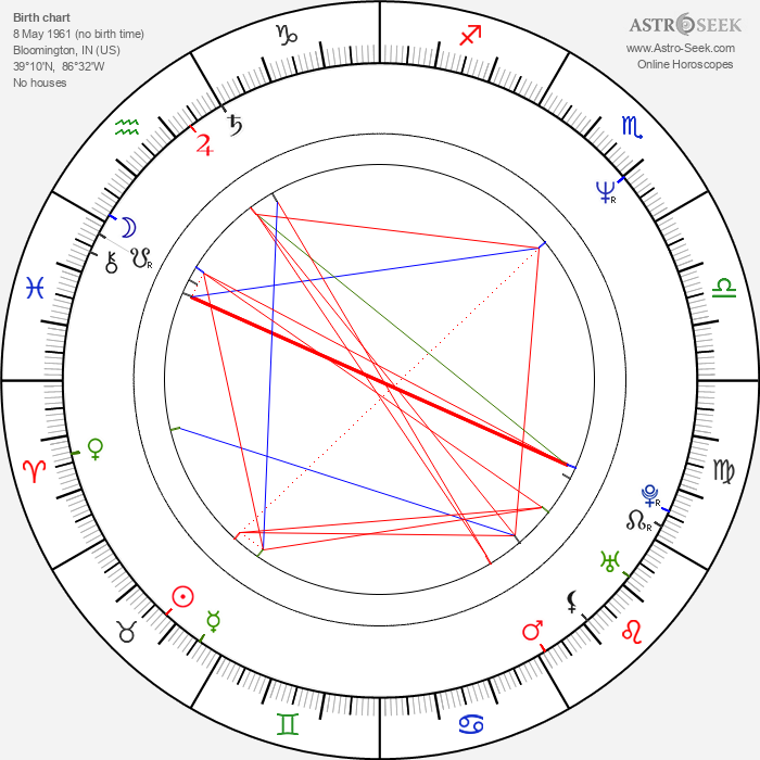 Dreya Weber - Astrology Natal Birth Chart