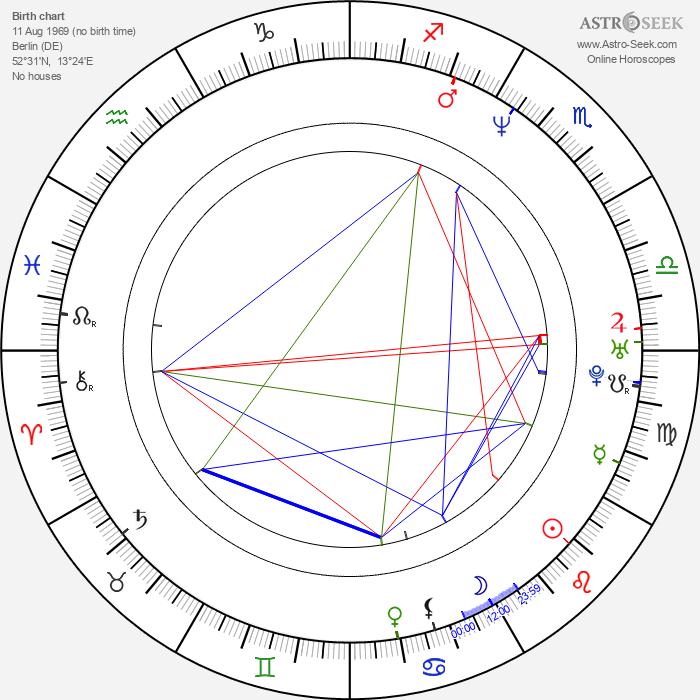 Dru Berrymore - Astrology Natal Birth Chart