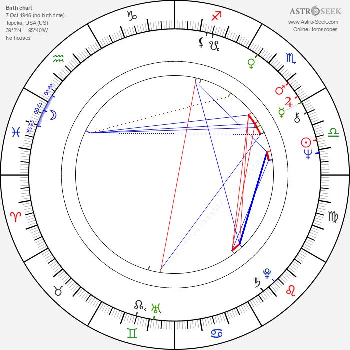 Drue Jennings - Astrology Natal Birth Chart