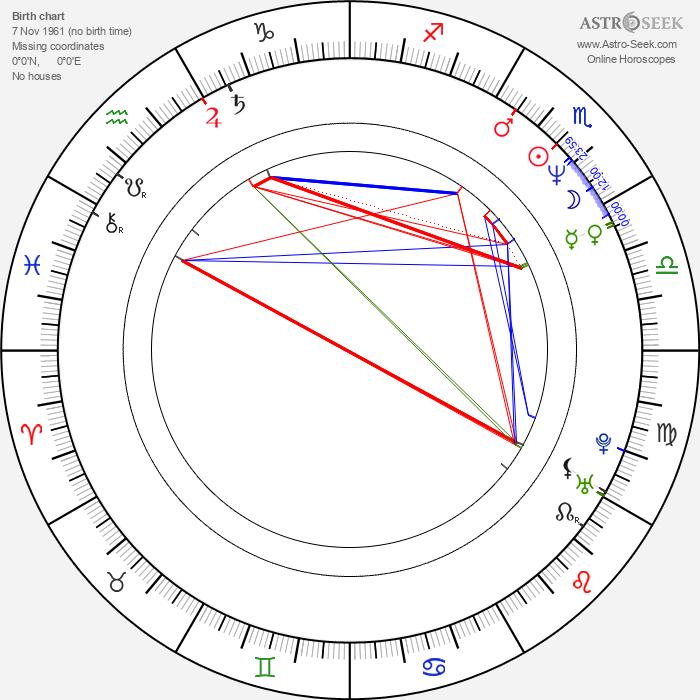 Dschingis Bowakow - Astrology Natal Birth Chart