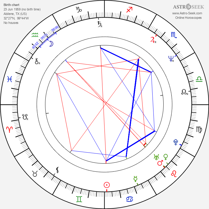 Duane Whitaker - Astrology Natal Birth Chart