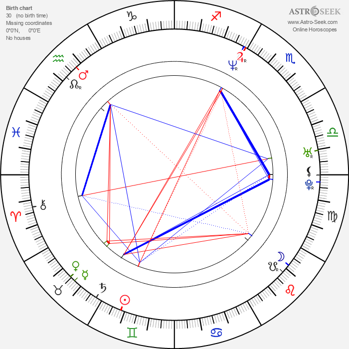 Duncan Jones - Astrology Natal Birth Chart
