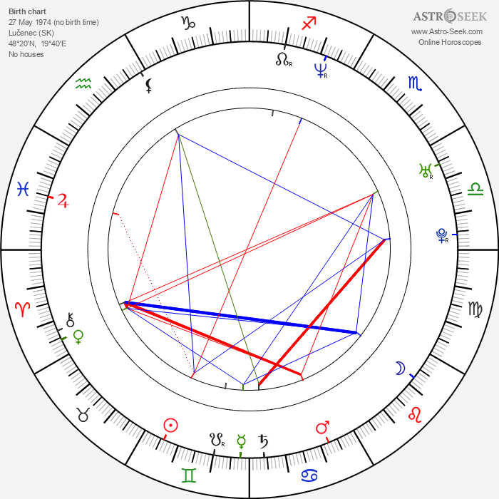 Dušan Dojčiar - Astrology Natal Birth Chart
