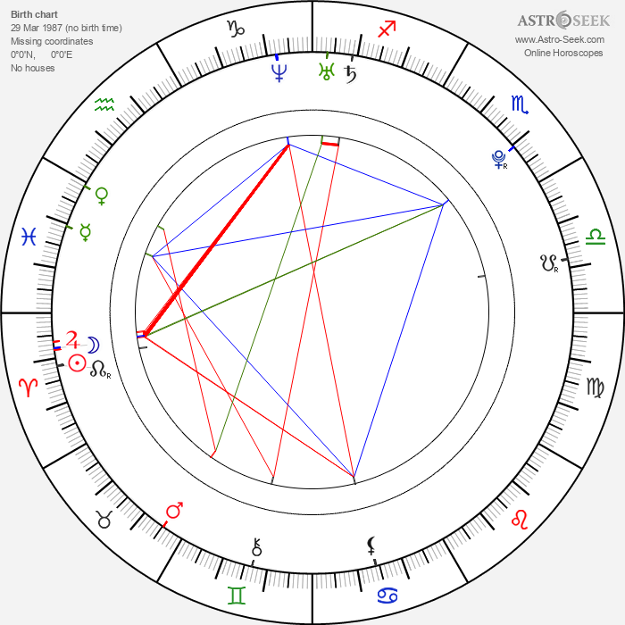 Dušan Timko - Astrology Natal Birth Chart