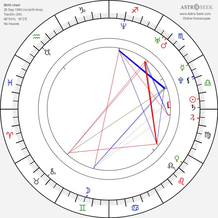 Dušan Vitázek - Astrology Natal Birth Chart
